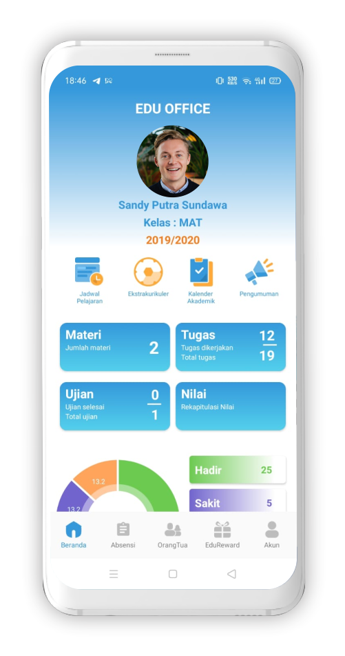 Edulogy app main screen
